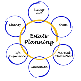 Estate Planning: Power of Attorneys